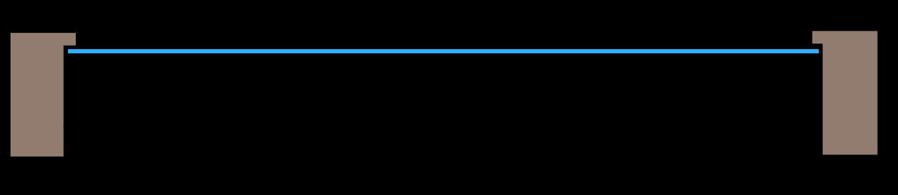 Beliebt Die Bilderrahmen-Größen - eine Erklärung WJ93