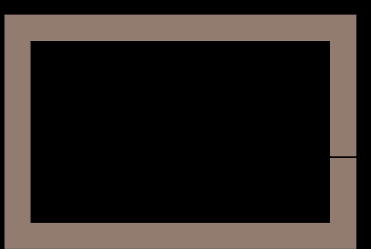 Turbo Die Bilderrahmen-Größen - eine Erklärung VT48